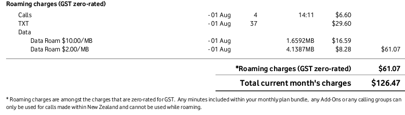 an excerpt from a Vodafone Invoice